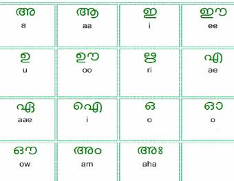 malayalam-alphabets-swaram