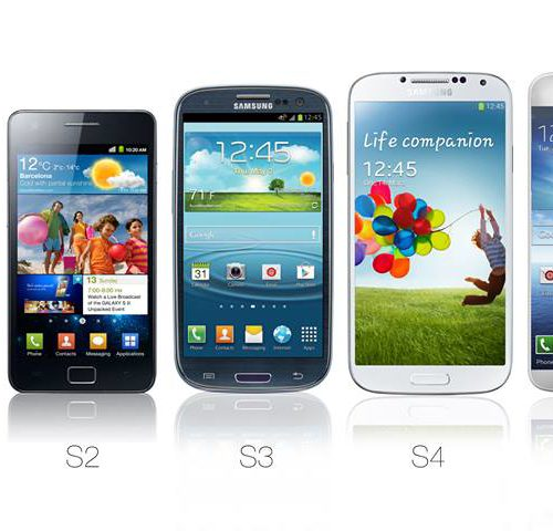 Samsung Galaxy S5 Kerala