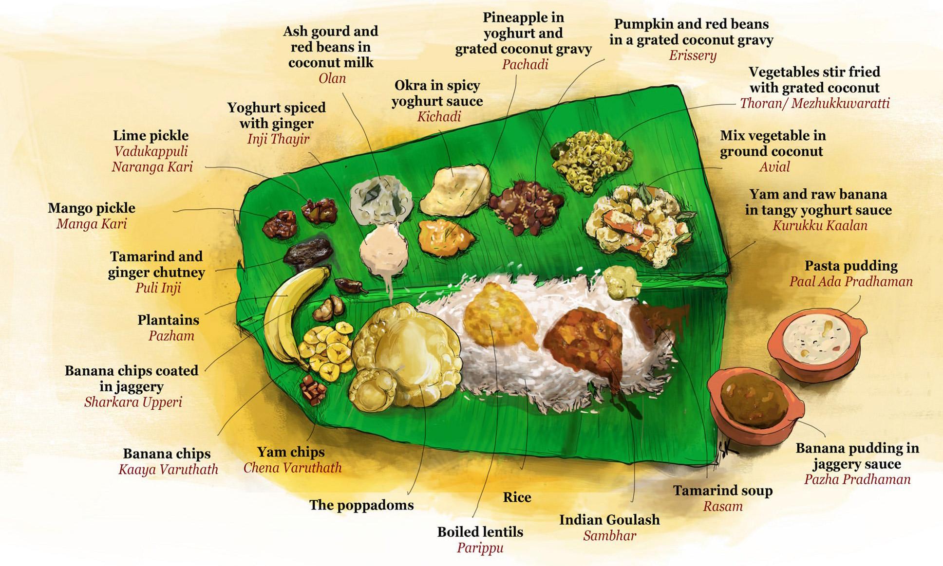 sadya-menu